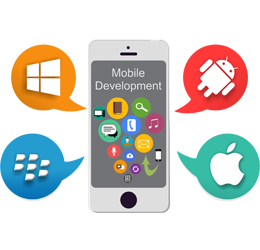 mobile app development in chennai